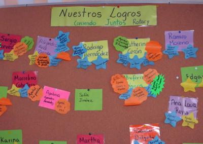 Nuestros Logros - Creciendo Juntos Puebla